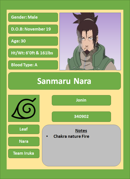 Hidden Leaf Village Characters (Jonin and Kage) Nara_s11