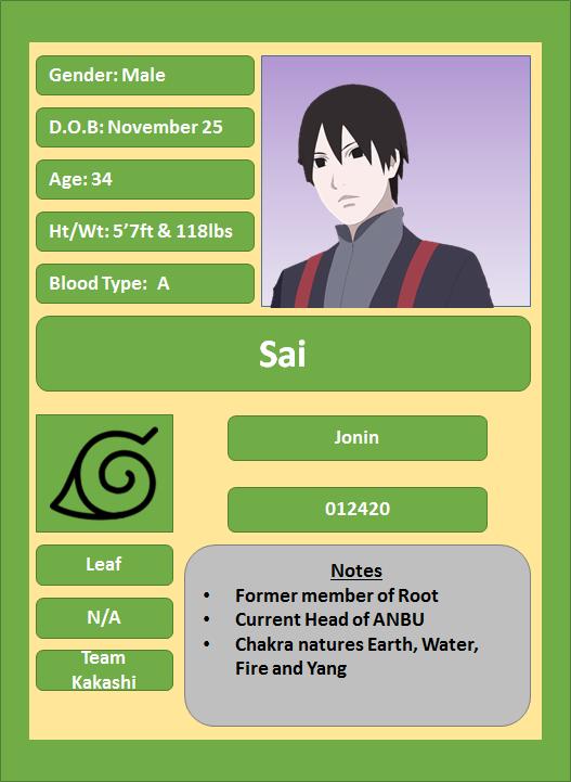 Hidden Leaf Village Characters (Jonin and Kage) Sai10