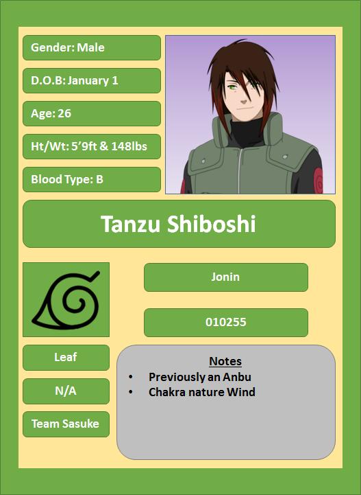 Hidden Leaf Village Characters (Jonin and Kage) Shibos10