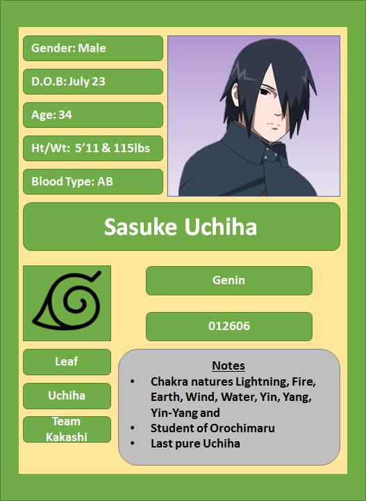 Hidden Leaf Village Characters (Jonin and Kage) Uchiha10