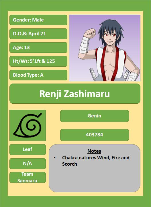 Hidden Leaf Village Characters (Genin) Zashim10