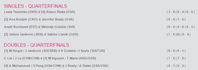 WTA GUANGZHOU 2016 Sans_103