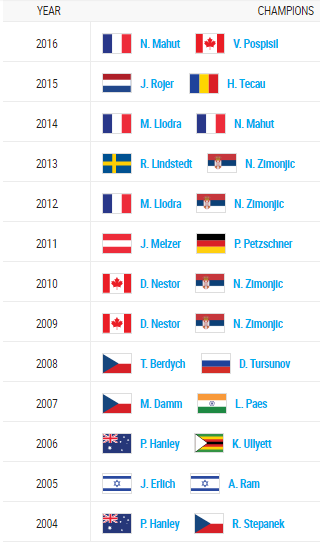 ATP ROTTERDAM 2017 Sans_t27