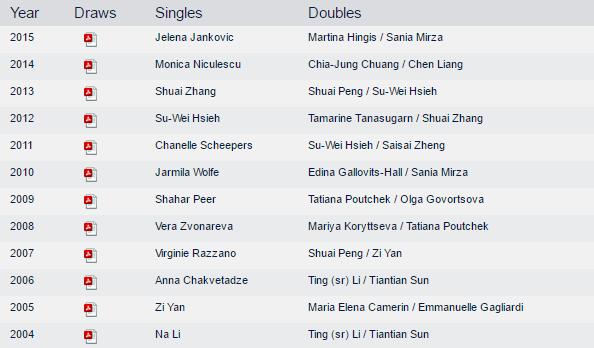 WTA GUANGZHOU 2016 Sans_t52