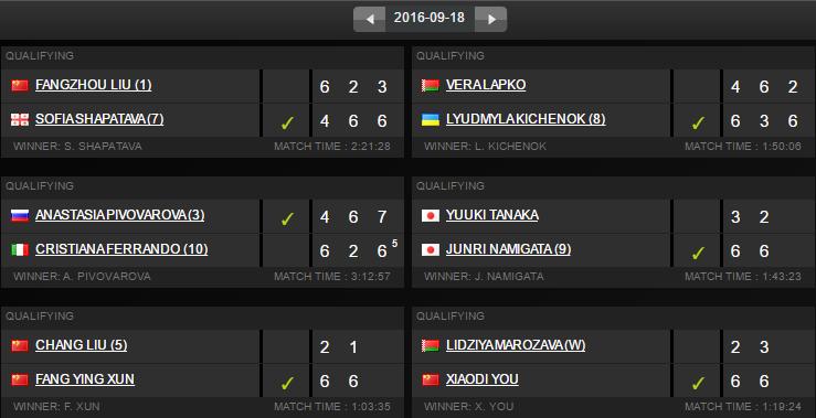 WTA GUANGZHOU 2016 Sans_t73