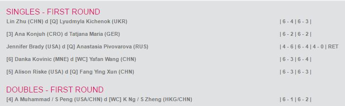 WTA GUANGZHOU 2016 Sans_t84