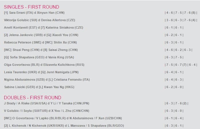 WTA GUANGZHOU 2016 Sans_t92