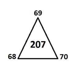 Arbre de vie - Le pilier de l'équilibre 20710