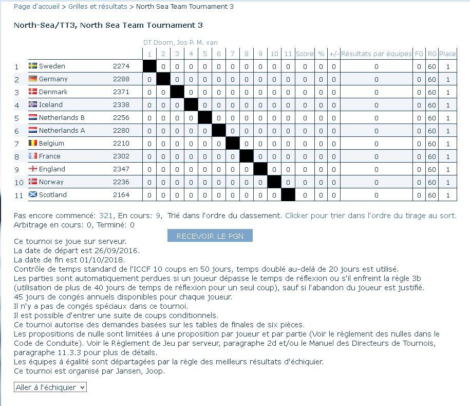 Equipe FRA pour NSTT 3 Nsttii10