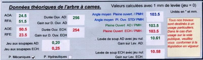 [TUTORIEL] CALAGE D'UN ARBRE A CAME 12310