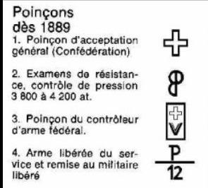 Poinçon sur Parabellum  P110
