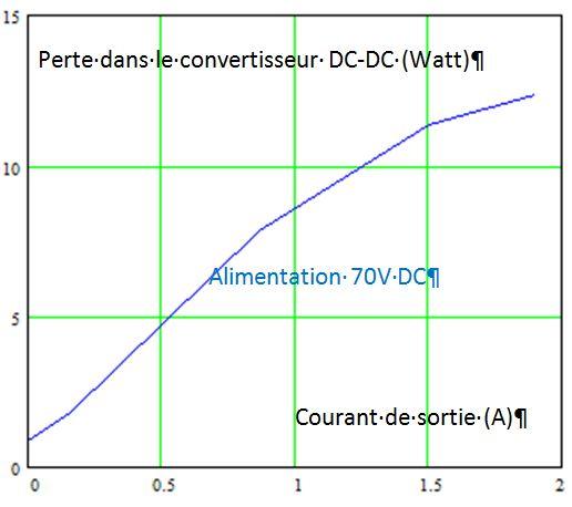 velomobile leiba xstream et engin electric de l'IUT de l' Aisne: 2015/2018 B310