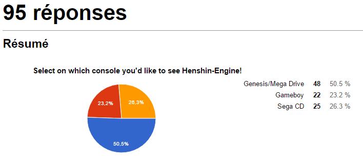 FX Unit Yuki / Henshin Engine, les différentes news - Page 3 Sans_t14