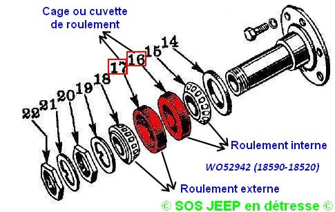 Outil pour mettre en place les cônes de roulement dans le moyeu-tambour de frein Eclate10