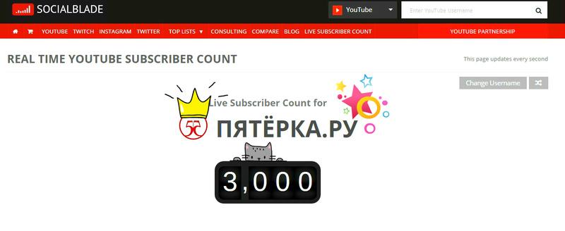 На нашем канале уже 3 000 подписчиков !!! 301110
