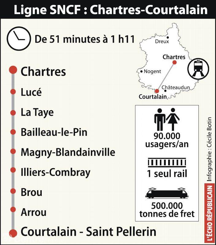 Région Centre-Val de Loire Captur11