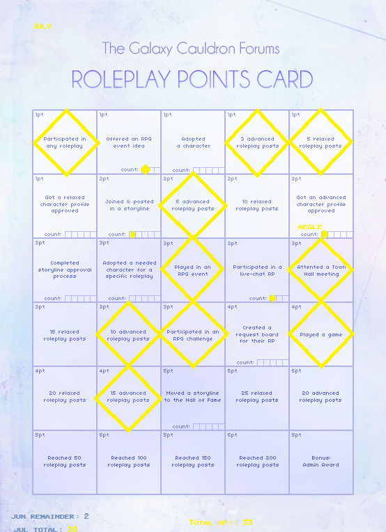 July Activity Point Card 16jul10