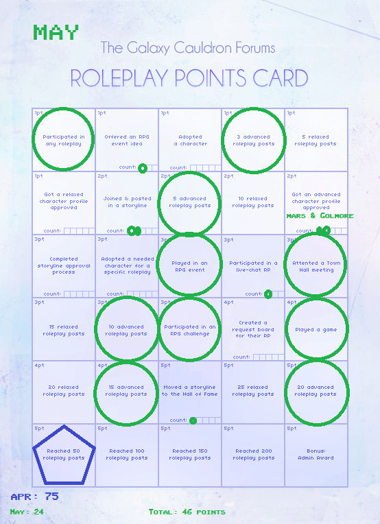 May Activity Points Card 16may10