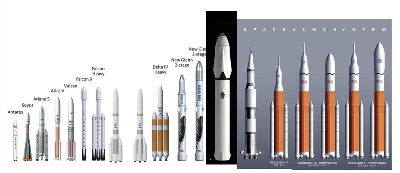 Elon Musk et la conquête de Mars - Page 6 Compar12