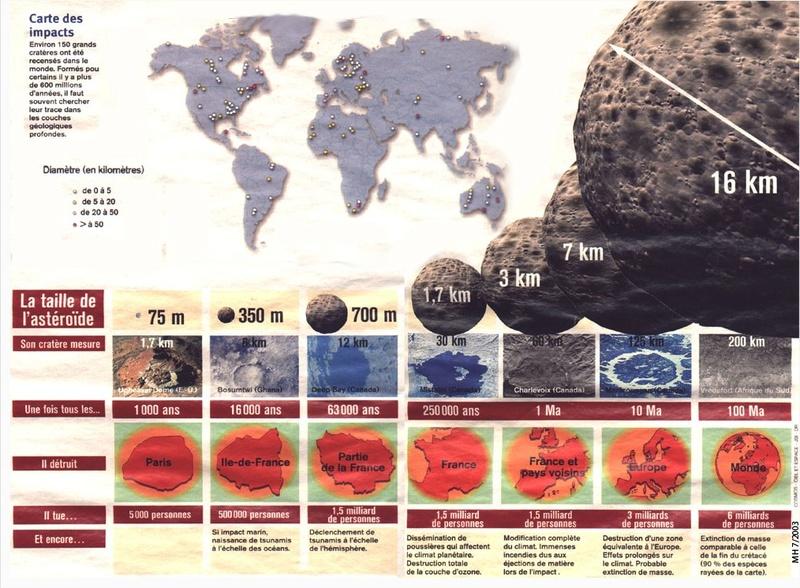 2016: 28/08 Un astéroïde (QA02) nous a frôlé de peu... Bolide10