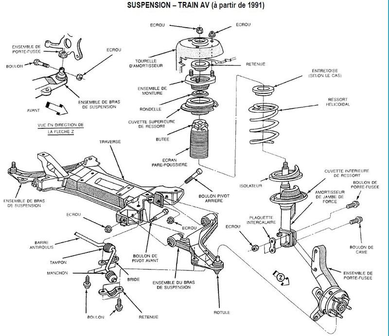 remplacement des amortisseurs avant : est-il nécessaire de changer les ressorts ? Captur44