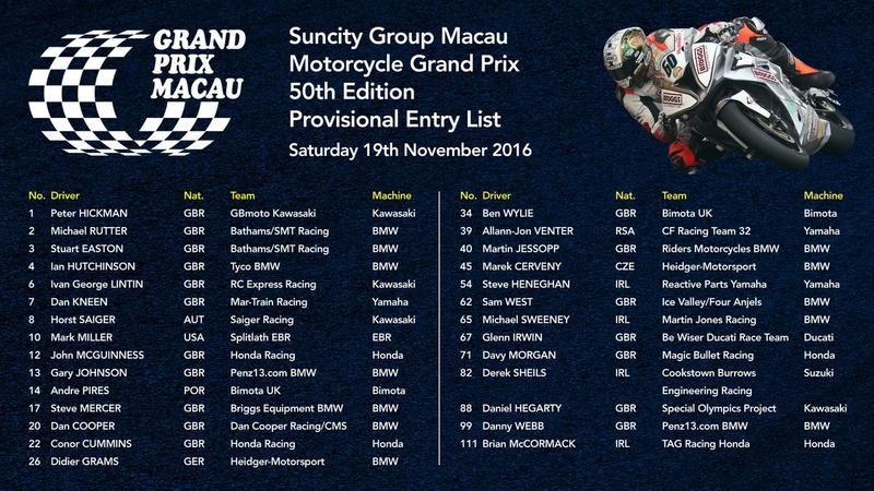 [Road Racing]GRAND PRIX DE MACAO 2016 Cumlfk10