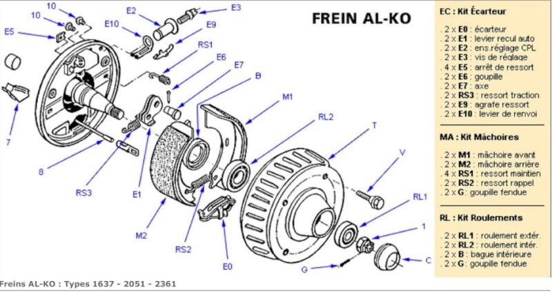 probleme de freinage Dytail10