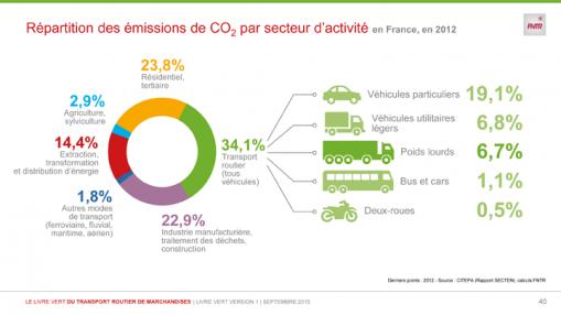 Interdiction des voitures d'avant 1997 et fermeture des voies sur berge dans Paris  - Page 3 Livre-10