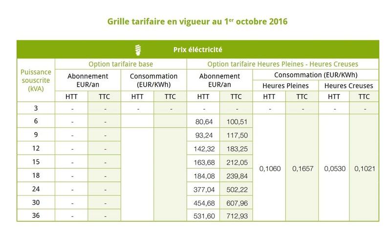 Offre Renault Elec'car : -50% pendant les heures creuses à prix de marché Engie10