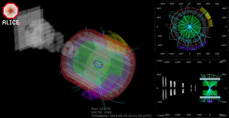 ALICE ( 14 )  -  DÉTECTEUR  Ion  Plomb   -   LHC  -  CERN Alice-10