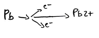 ALICE ( 14 )  -  DÉTECTEUR  Ion  Plomb   -   LHC  -  CERN Plomb_12