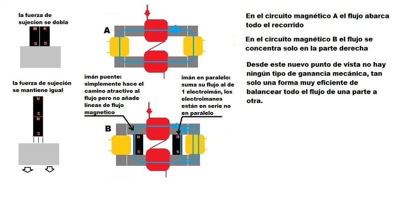 Experimentando las posibilidades físicas del redireccionamiento de flujo - Página 4 Parall11