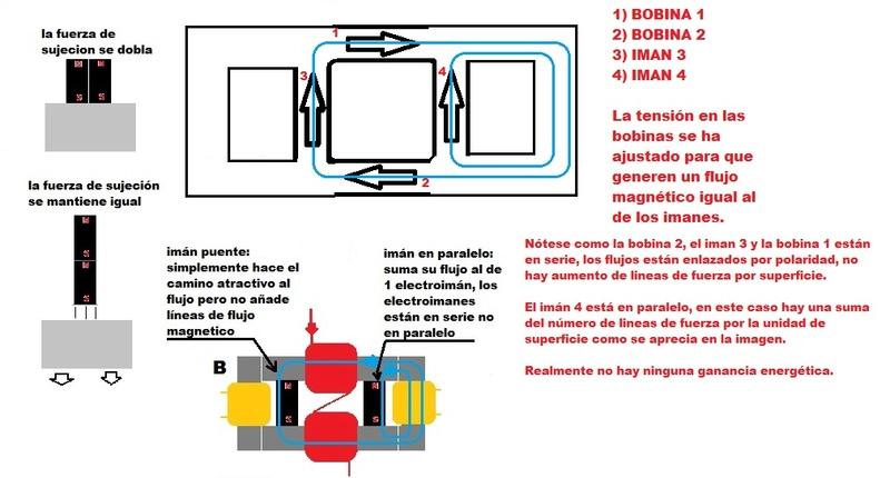 Experimentando las posibilidades físicas del redireccionamiento de flujo - Página 4 Parall12