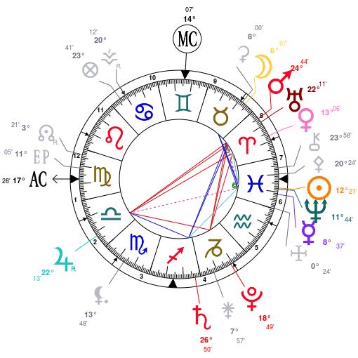 Le grand voyageur du zodiaque Astrot16