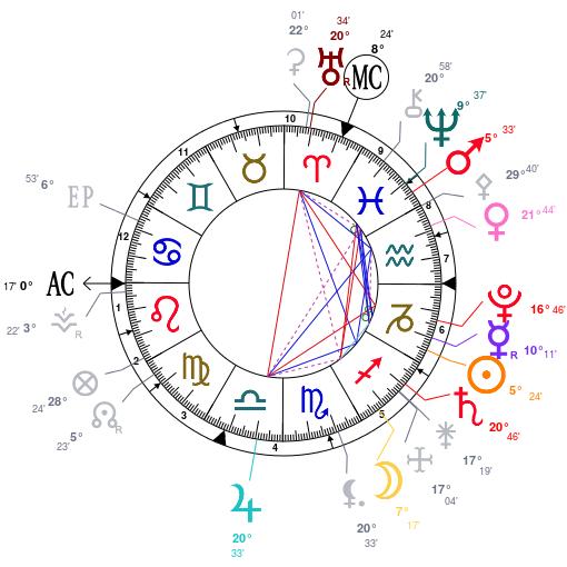 Le grand voyageur du zodiaque Astrot17