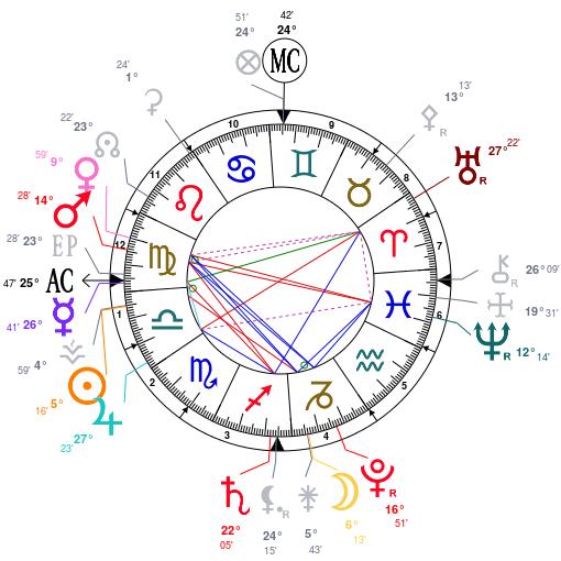 Le grand voyageur du zodiaque Astrot18