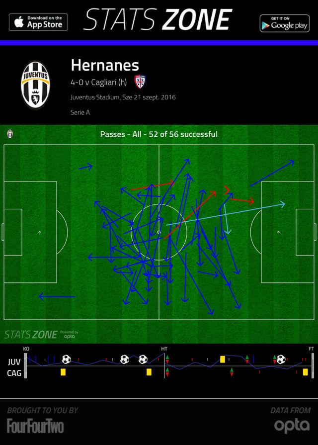 Juventus - Cagliari, 2016.09.21. 20:45 Digi1 Img_1110