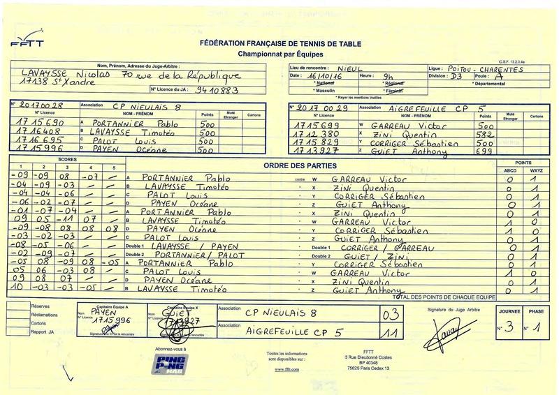 CPN8-Aigrefeuille5 Cpn8-a10