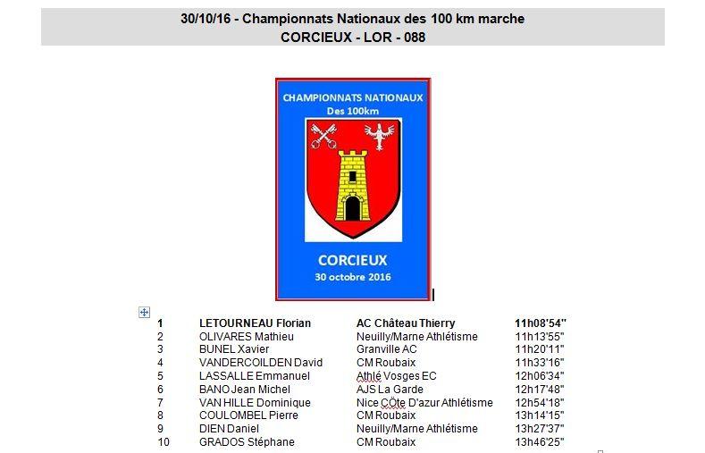 Podium du 100km Championnat 2016 0_100k10