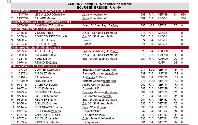 Championnat LARA - Bourg en Bresse - 24 Septembre 0_lara10