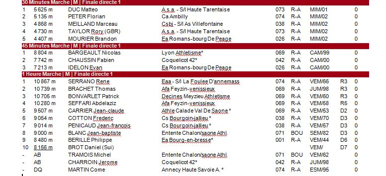 Championnat LARA - Bourg en Bresse - 24 Septembre 0_lara11