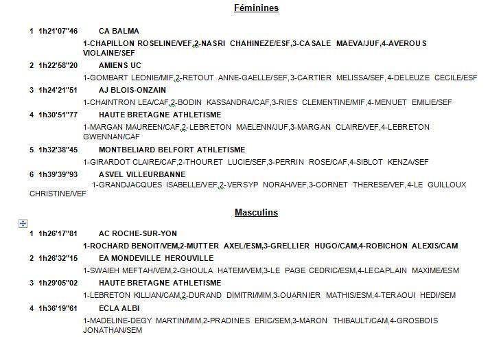Relais Marche - Niort - 9 Octobre 0_rela10