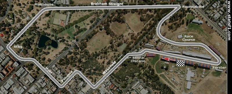 1987 - 16ª Corrida - GP da Austrália Adelai10