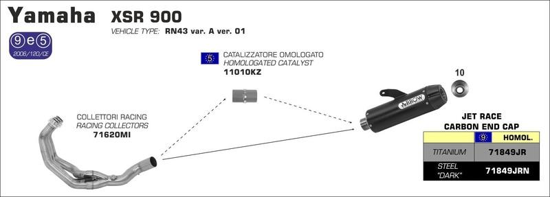 pots ARROWS sur XSR 900 1_5710