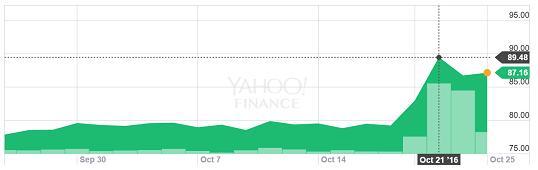 Stock Market & Finance News 2_att10