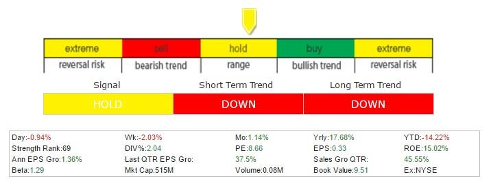 One Hot Stock Picks ! - Page 4 2_futu10