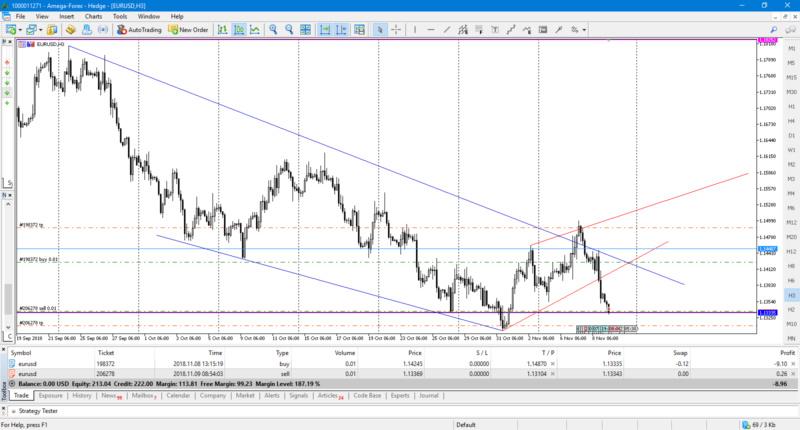 Eur/Usd Trgovanje Amega_10