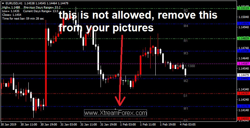 Daily Forex News By XtreamForex Cbzep-10