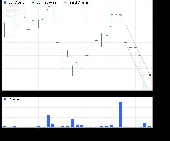 ETF Chart Patterns - Page 2 Columb10