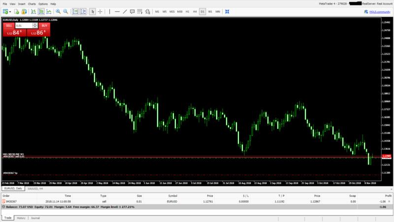 Eur/Usd Trgovanje D110